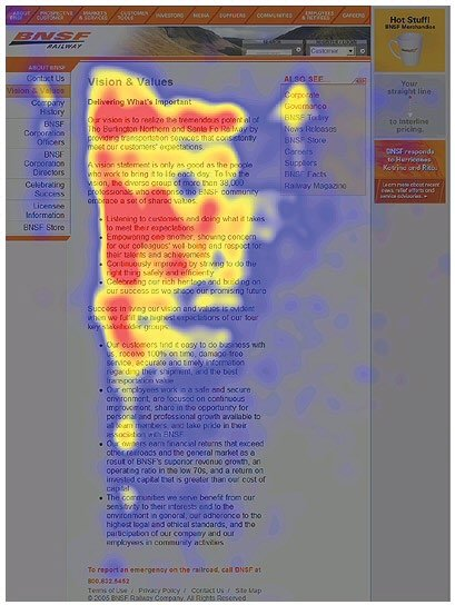 Heat Map of F shaped onlne reading pattern